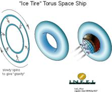 iceship story for NASA, 1998